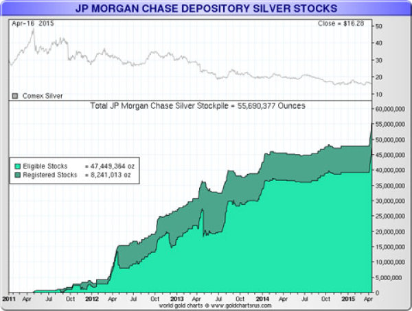 JP-Morgan-silver